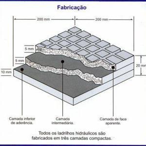 Entenda tudo sobre azulejo hidráulico